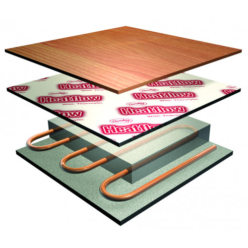 Duralay Heatflow 3mm Underlay